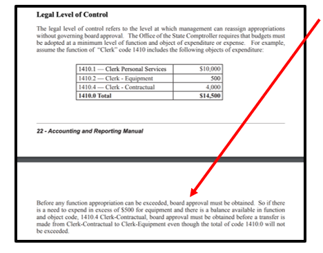 Screenshot from pg 22 of the Accounting and Reporting Manual for Counties, Cities, Towns