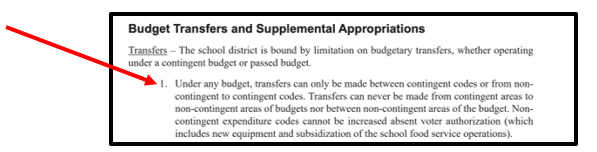 Screenshot from pg 25 of the School DIstricts Accounting and Reporting Manual regarding Budget Transfers.