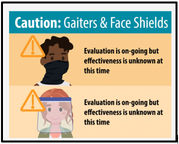 Image depicting a cautionary warning that face shields and gaiters may not be effective.